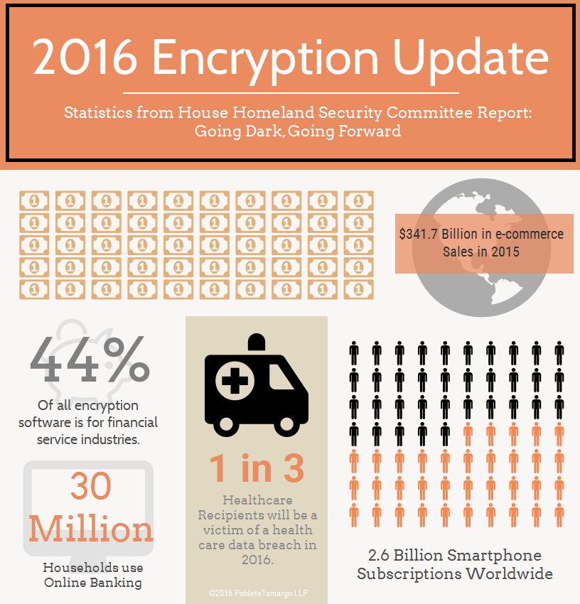 2016 Encryption Update